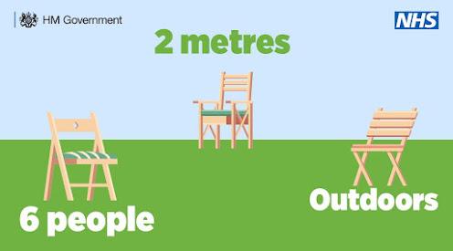 Meet outdoors 6 people 2 metres
