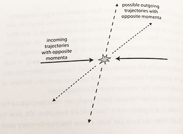 """Something Deeply Hidden"" diagram showing connection between momentum and entanglement (Source: Palmia Observatory)"