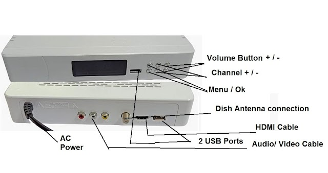 Know DVS 6901 Set Top Box Price and Specifications