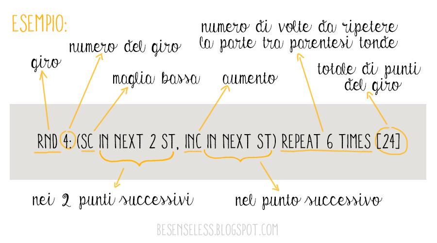 traduttore frasi dallinglese allitaliano