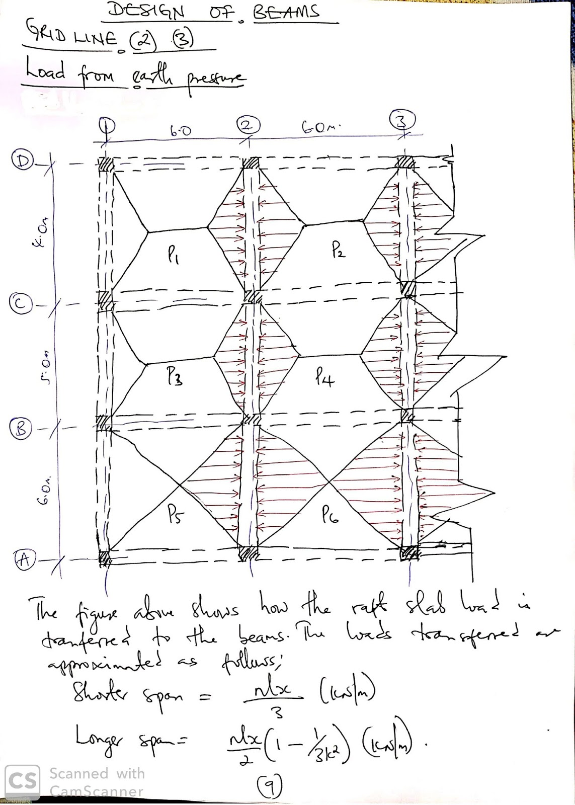Manual Design of Beam and Raft Foundation to Eurocode 2