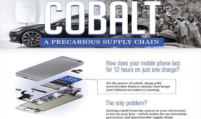 Cobalt: A Precarious Supply Chain