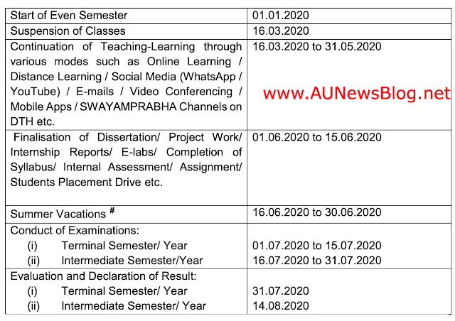 Anna University published UGC New Academic Schedule 2020 to 2021 (Classes 6days/Week)