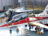 Opportunities at Hindustan Aeronautics Limited