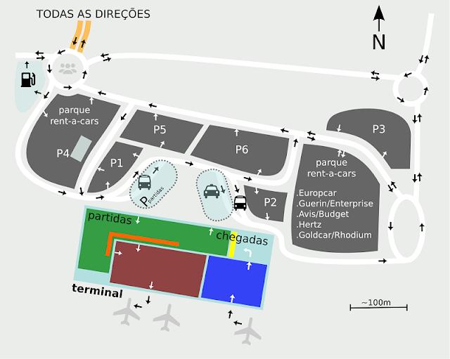 Locadoras de carro no aeroporto de Faro