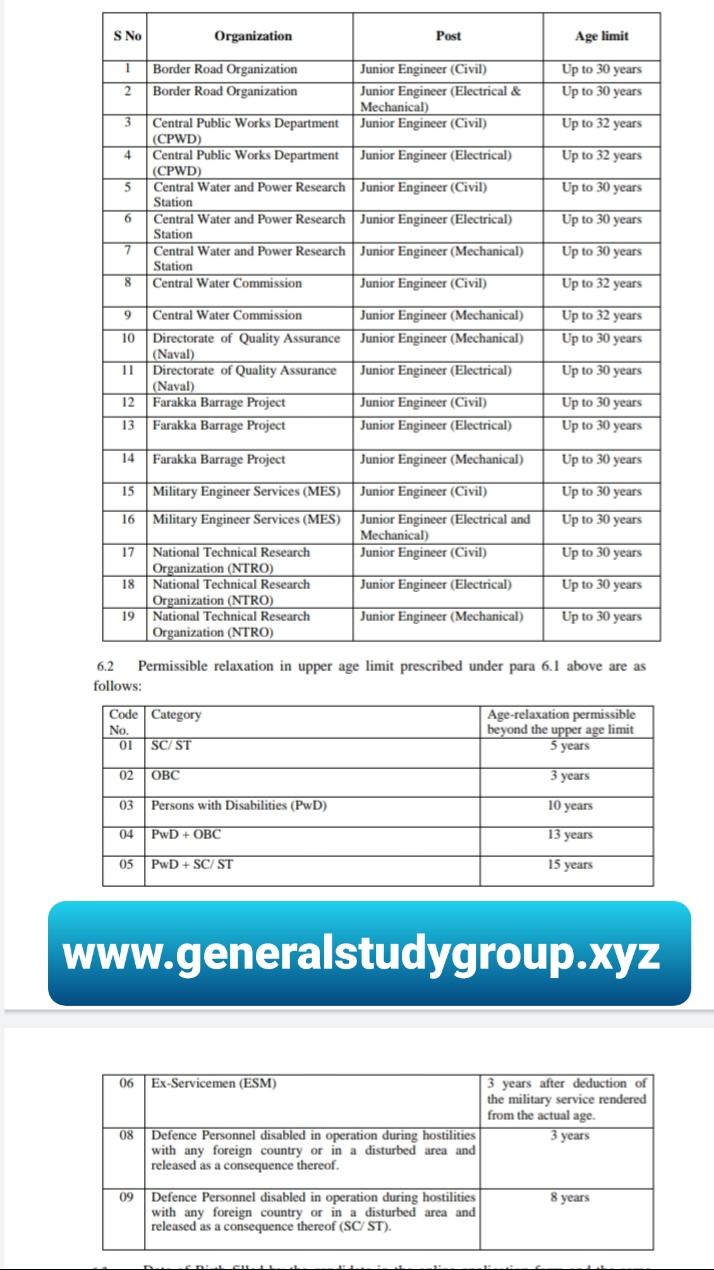 SSC Junior Engineer JE Recruitment 2020 Online Form