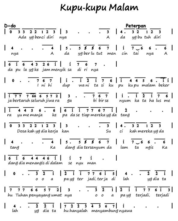 Kunci Lagu Kupu Kupu Malam : kunci, malam, Angka, Pianika, Kupu-Kupu, Malam, Peterpan
