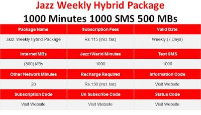 Jazz Weekly Hybrid 1000 Minutes 1000 SMS 500 MBs