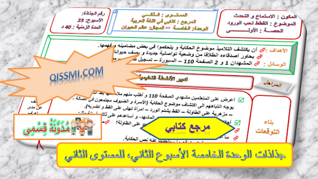 جذاذات اللغة العربية الثاني