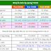 Khuyến mãi sốc đăng ký lắp mạng cáp quang Viettel tại Hà Nội 07/2016