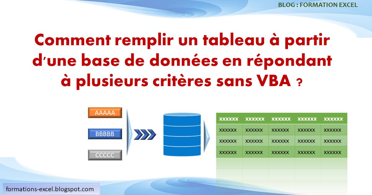 Comment Remplir Un Tableau A Partir D Une Base De Donnees En Repondant A Plusieurs Criteres Sans Vba Formation Excel