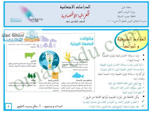 البصمة البيئية  - مكوناتها واهدافها - جغرافيا اقتصادية للصف 11