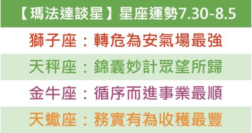 【瑪法達談星】每週星座運勢2020.7.30-8.5 | 小鐵星座