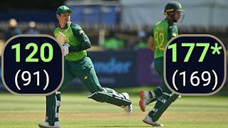 Ireland vs South Africa 3rd ODI 2021 Highlights