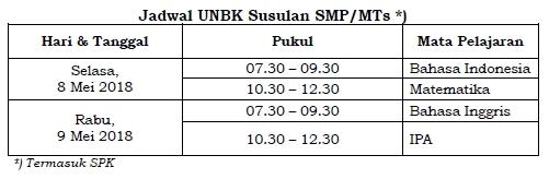 Jadwal UNBK SMP-MTs-SPK Jenjang SMP-Program Paket B 2018 Susulan