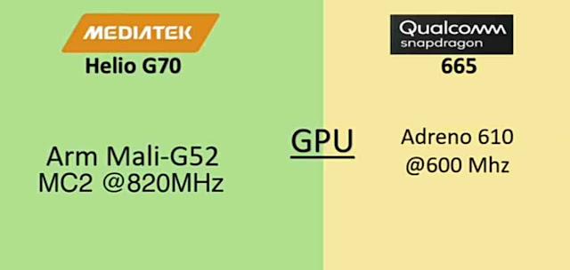 Mobile gaming processor power