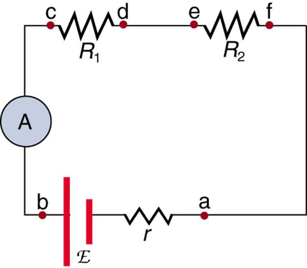 Physics - Current and Voltmeters (English)