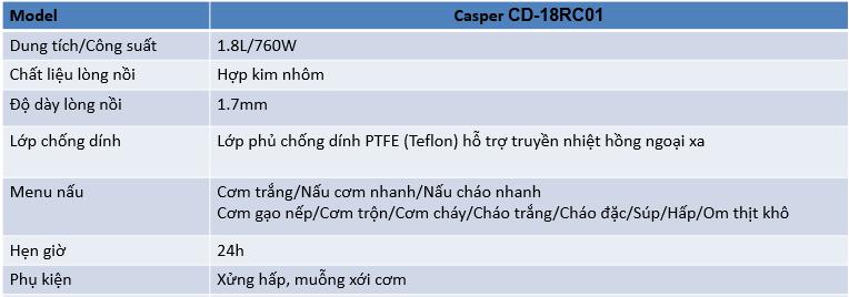 THÔNG SỐ KỸ THUẬT NỒI CƠM ĐIỆN CASPER CD-18RC01