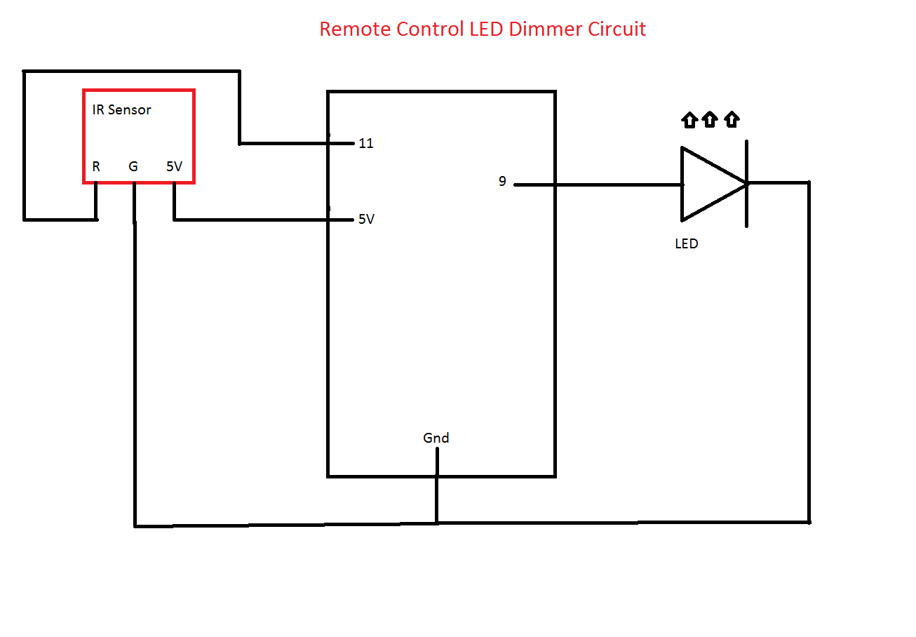 electronics time  how to use a remote control for controlling led brightness