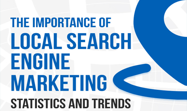 The Importance of Local Search Engine Marketing #infographic