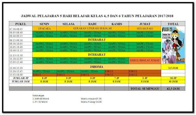Contoh Format Jadwal Pelajaran 5 Hari Belajar Kelas 1,2,3,4,5,6 SD Tahun Ajaran 2017/2018
