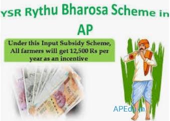 YSR Rythu Bharosa payment status