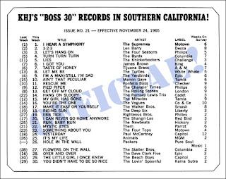 KHJ Boss 30 No. 21 - November 24, 1965