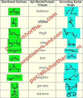 20-may-2021-ajit-tribune-shorthand-outlines
