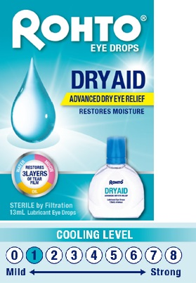 Poster explaining eye drop properties to help with eye dryness