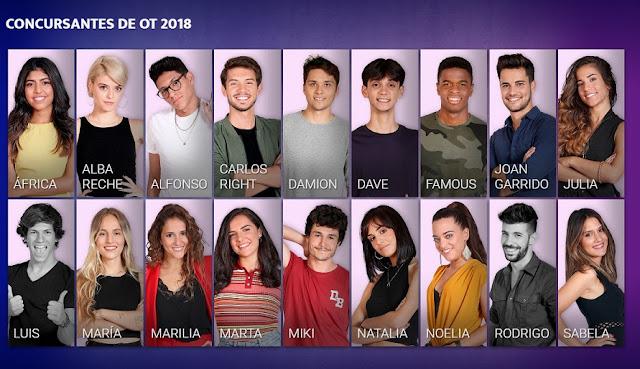 Los 16 concursantes que entran a la Academia de OT 2018