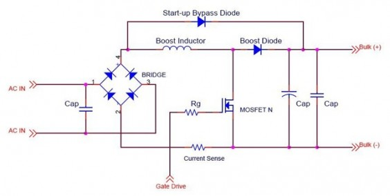 Guidance for Selecting Silicon Carbide (SiC) Schottky Diode