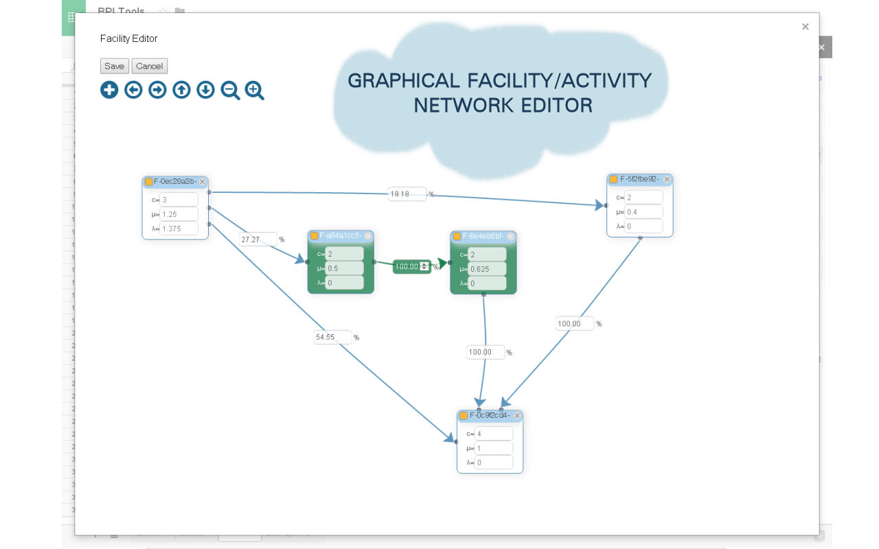 Facility/Activity Network Model Graphical Editor for BPI