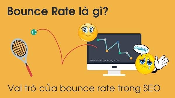 Cách làm giảm tỷ lệ thoát, tăng thời gian Onsite trên web