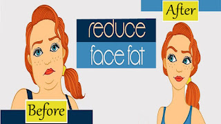 Lose Fat in Your Face