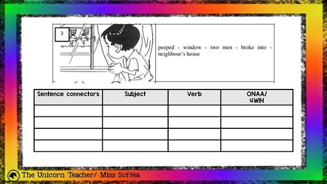 38 - Guide for Bahasa Inggeris Penulisan: Section C