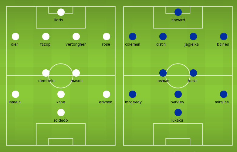 Possible Line-ups: Tottenham Hotspur vs Everton