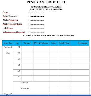 Portofolio Penilaian Sumatif dan Formatif-http://www.librarypendidikan.com/