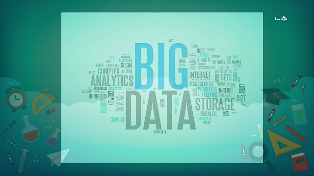 Big Data & Hadoop Training - 24 Hrs - Learnoa Certification