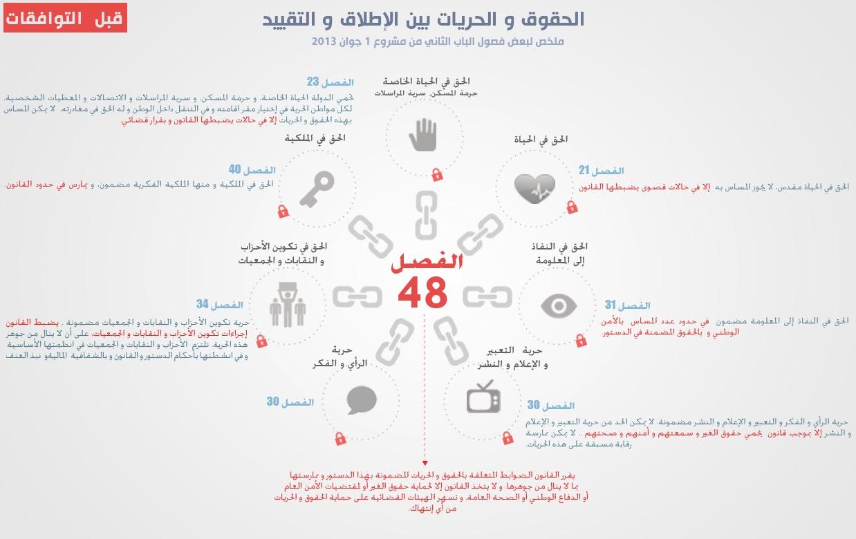 http://1.bp.blogspot.com/-VglrVz3M3XM/UwD8ZebMOBI/AAAAAAAAETU/rhZkgQ-eHyo/s1600/2.51+-+Droits+et+Libert%25C3%25A9s+av+consensus+-+d%25C3%25A9taill%25C3%25A9e+-ar.jpg