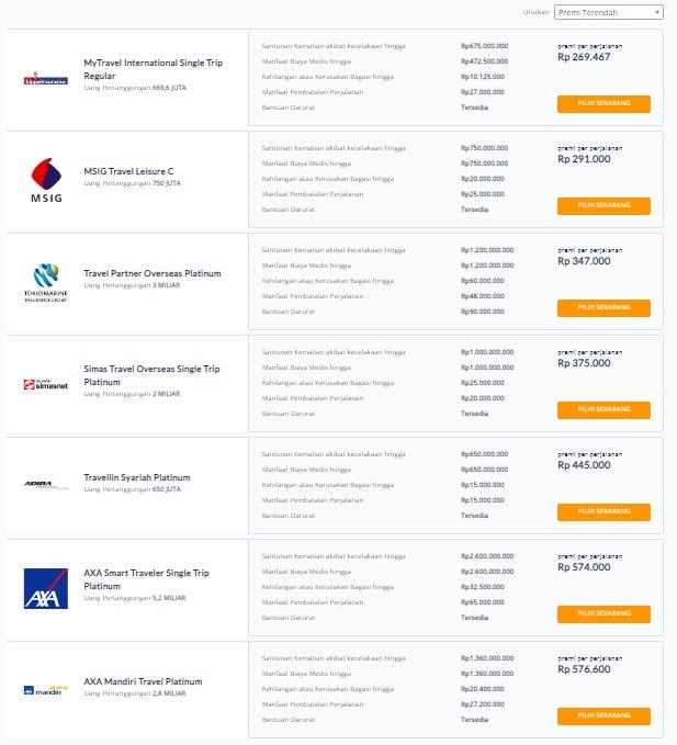 harga premi asuransi perjalanan termurah di futuready