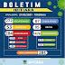 IBITIARA-BA: BOLETIM E NOTA INFORMATIVA SOBRE O CORONAVÍRUS ( 21/02/2021)