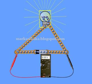 Postingan ini berbagi tentang RPP, yang lebih spesifik kepada RPP fisika materi listrik dinamis untuk kelas IX SMP.