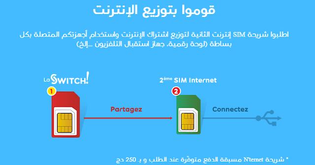 اوريدو تطلق أقوى عرض 4G في الجزائر La Switch بأنترنت غير محدودة