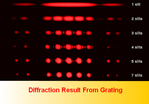 how to make a diffraction grating