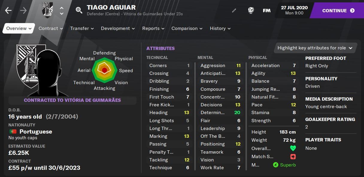 Tiago Aguiar Football Manager 2021