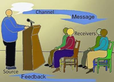 Pengertian Komunikasi Bisnis Dan Manfaatnya