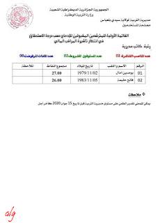 قائمة المقبولين للإدماج في ولاية سيدي بلعباس