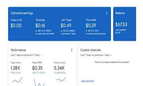 2 Cara Melihat Penghasilan Google Adsense Dengan Mudah