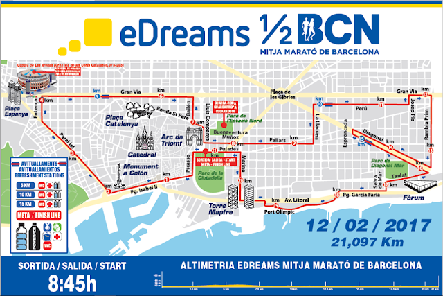 Analizando eDreams Mitja Marató Barcelona 2017 - Recorrido