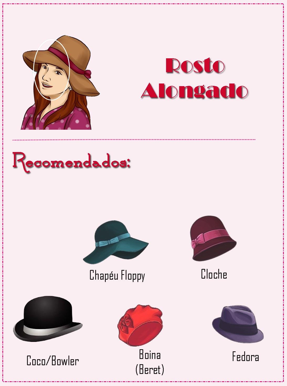 Madame Vintage  Como Escolher o Modelo de Chapéu de acordo com o ... 689e5ec9ce2